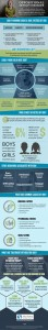 Oppositional Defiant Disorder Signs & Treatments Infographic
