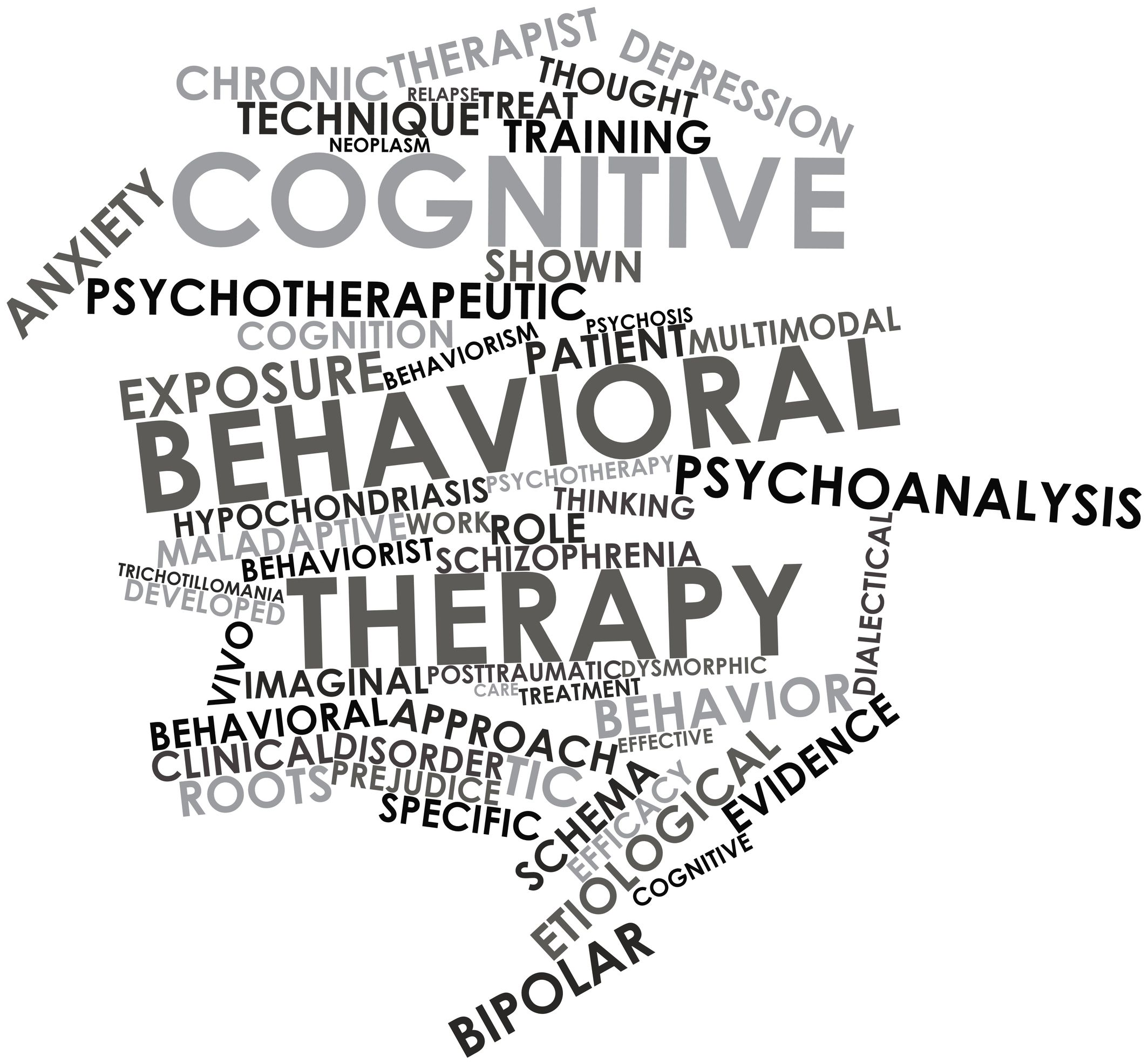Differences between DBT & CBT therapies